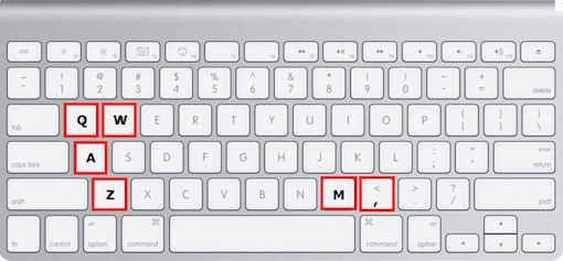 Verrouiller l'accès au Mac- clavier Qwerty