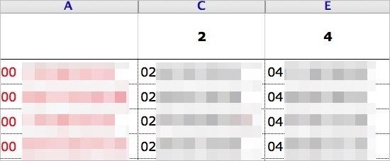 Astuces sur Excel-Masquées