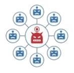 Les Malwares-Représentation d'un Botnet